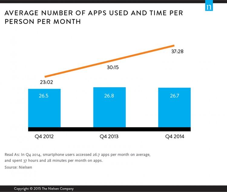 app_usage