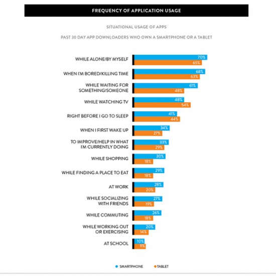 nielsen-app-usage-survey-580x580