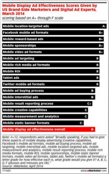 interstitial-emarketer